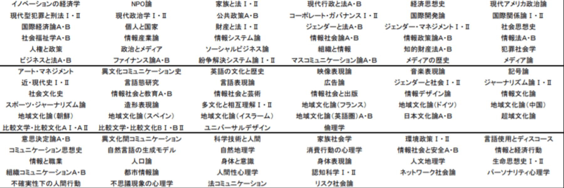 情コミ3、4